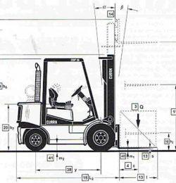 Kích thước xe nâng điện 1.5 tấn – Tầm quan trọng với thiết kế kho hàng
