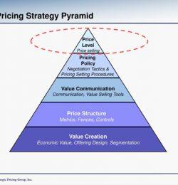 Những yếu tố ảnh hưởng đến cấu trúc giá xe nâng hàng