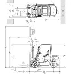 Kích thước xe nâng 3 tấn ảnh hưởng đến thiết kế kho bãi như thế nào?