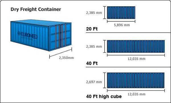 xe-nang-chui-container