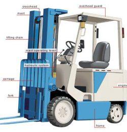 Xe nâng là gì? Cấu tạo cơ bản của xe nâng | Phân loại xe nâng