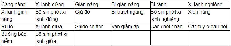 phu-tung-xe-nang